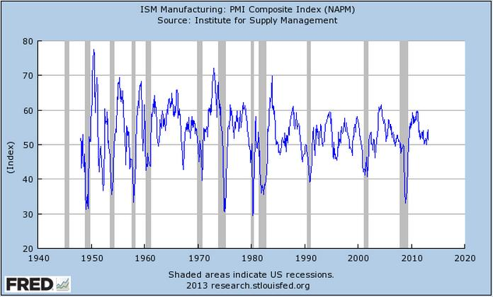 is buying stock counted in gdp